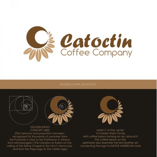 Design for a Coffee Roasting Business